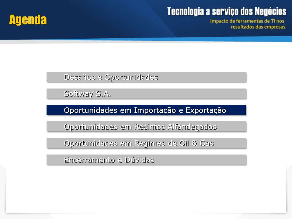 Agenda Softway S.A. Oportunidades em Recintos Alfandegados Oportunidades em Regimes de Oil & Gas Encerramento e Dúvidas Oportunidades em Importação e