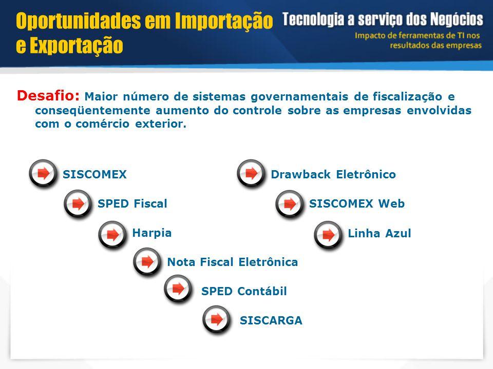 Oportunidades em Importação e Exportação Desafio: Maior número de sistemas governamentais de fiscalização e conseqüentemente aumento do controle sobre