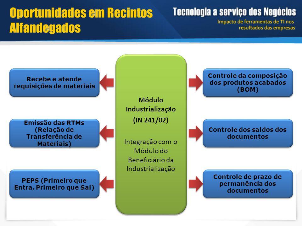 Módulo Industrialização (IN 241/02) Integração com o Módulo do Beneficiário da Industrialização Módulo Industrialização (IN 241/02) Integração com o M