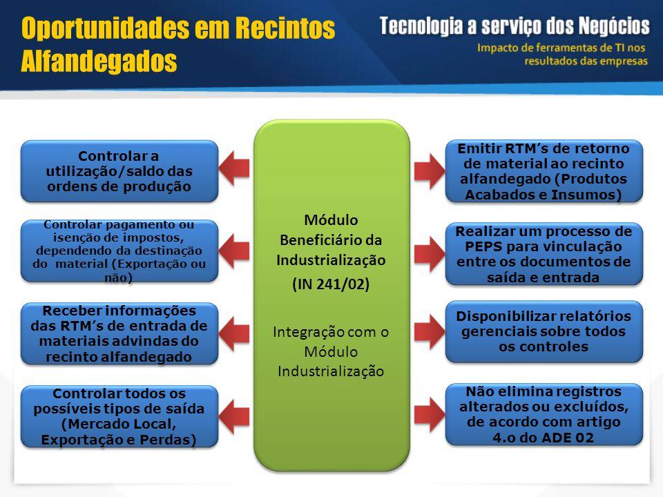 Módulo Beneficiário da Industrialização (IN 241/02) Integração com o Módulo Industrialização Módulo Beneficiário da Industrialização (IN 241/02) Integ