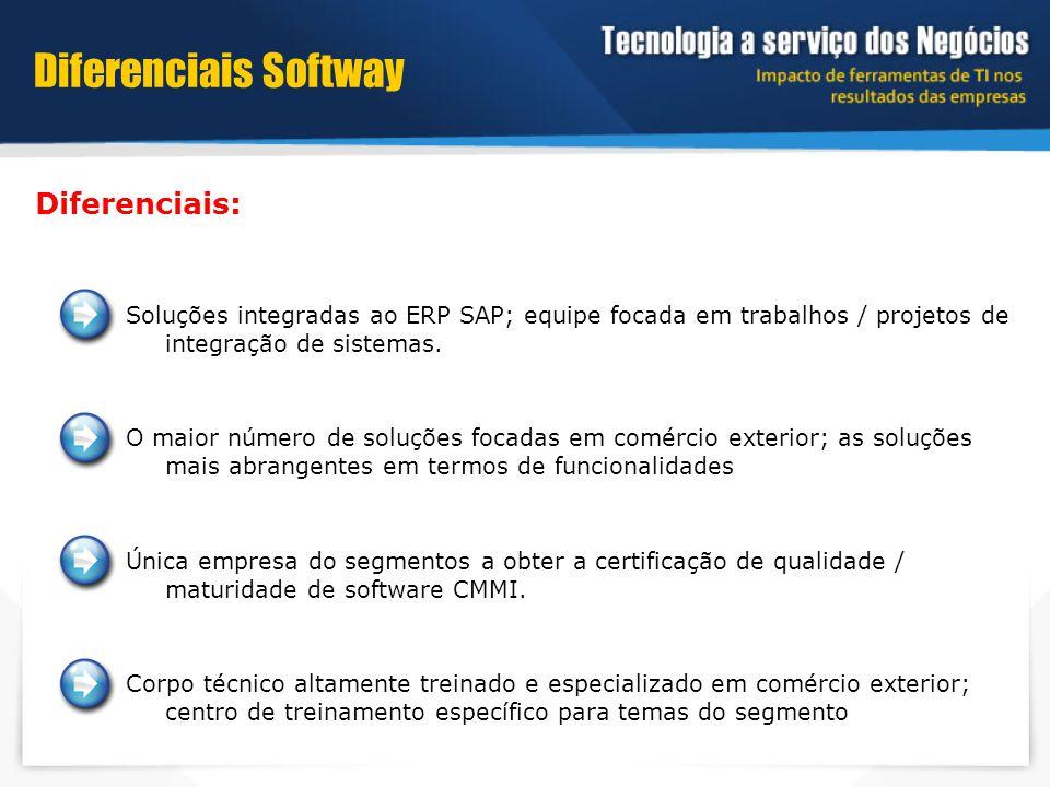 Diferenciais Softway Soluções integradas ao ERP SAP; equipe focada em trabalhos / projetos de integração de sistemas. Corpo técnico altamente treinado