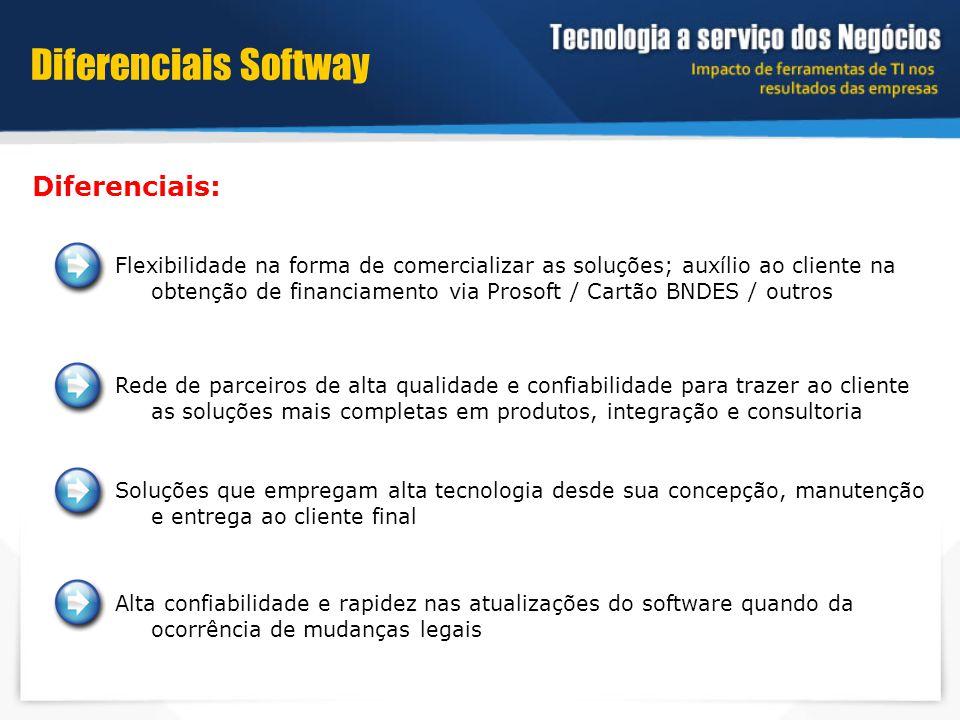 Diferenciais Softway Flexibilidade na forma de comercializar as soluções; auxílio ao cliente na obtenção de financiamento via Prosoft / Cartão BNDES /