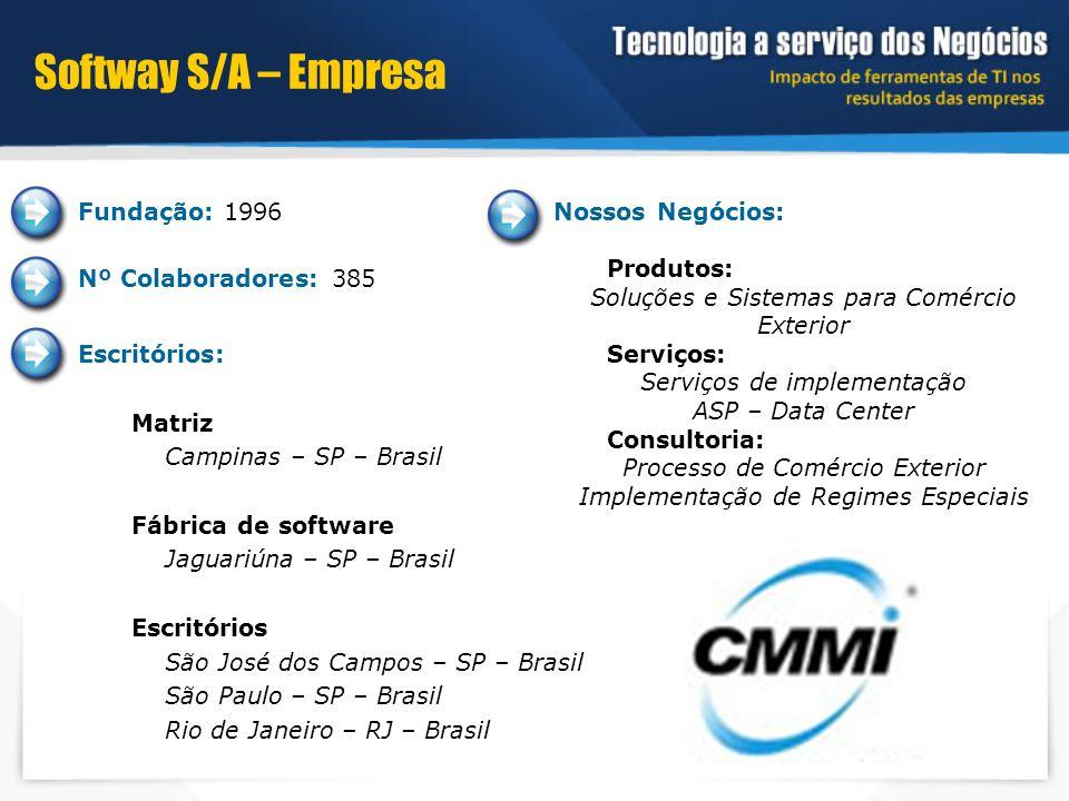 Fundação: 1996 Nossos Negócios: Produtos: Soluções e Sistemas para Comércio Exterior Serviços: Serviços de implementação ASP – Data Center Consultoria