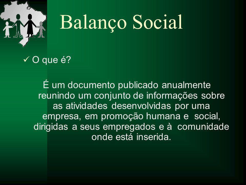 Balanço Social O que é? É um documento publicado anualmente reunindo um conjunto de informações sobre as atividades desenvolvidas por uma empresa, em