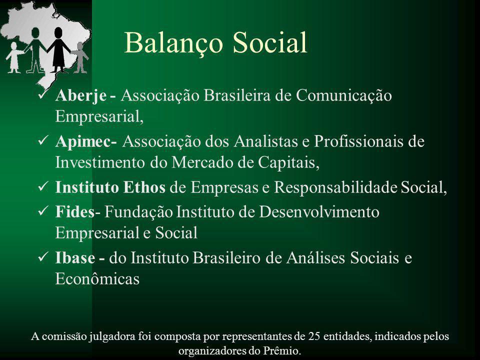 Balanço Social Aberje - Associação Brasileira de Comunicação Empresarial, Apimec- Associação dos Analistas e Profissionais de Investimento do Mercado