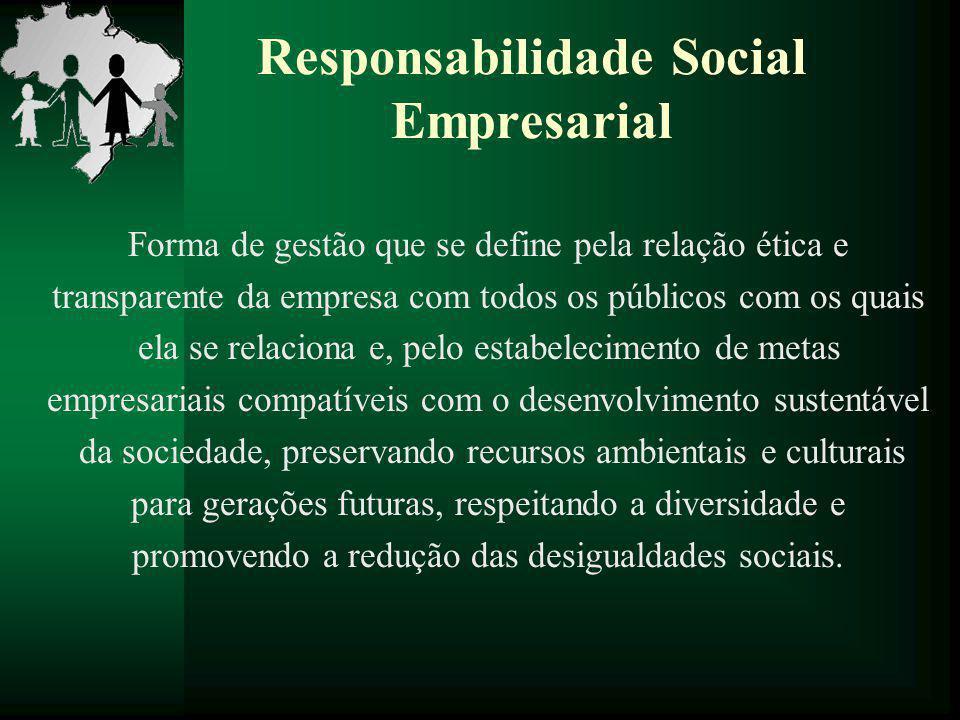 Responsabilidade Social Empresarial Forma de gestão que se define pela relação ética e transparente da empresa com todos os públicos com os quais ela