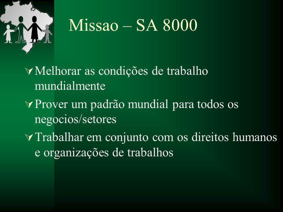 Missao – SA 8000  Melhorar as condições de trabalho mundialmente  Prover um padrão mundial para todos os negocios/setores  Trabalhar em conjunto co