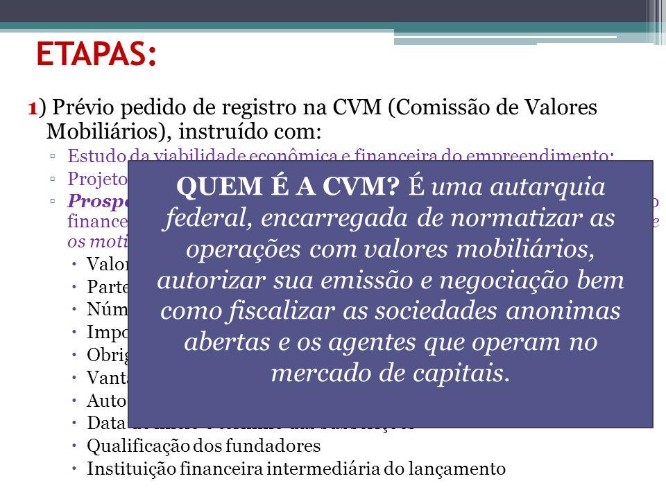 ETAPAS: 1) Prévio pedido de registro na CVM (Comissão de Valores Mobiliários), instruído com: ▫Estudo da viabilidade econômica e financeira do empreen