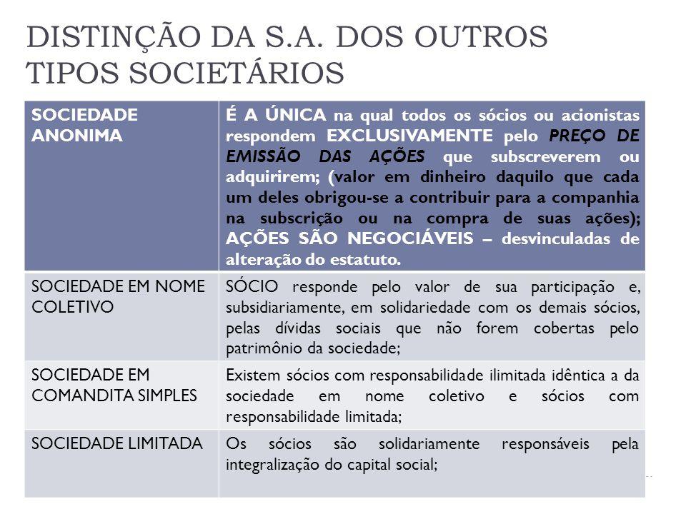 DISTINÇÃO DA S.A. DOS OUTROS TIPOS SOCIETÁRIOS SOCIEDADE ANONIMA É A ÚNICA na qual todos os sócios ou acionistas respondem EXCLUSIVAMENTE pelo PREÇO D