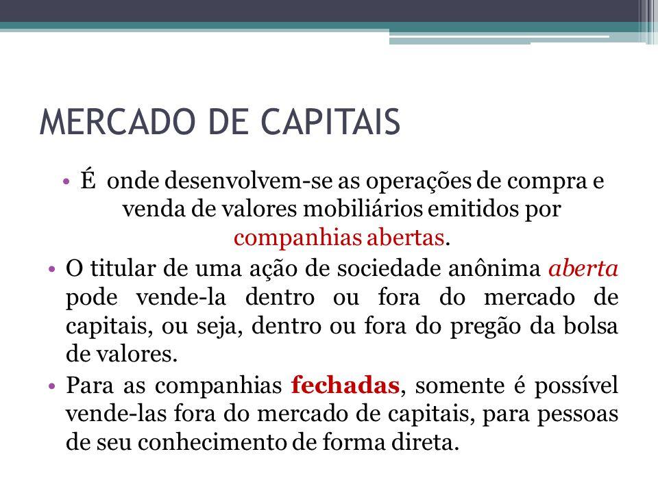 MERCADO DE CAPITAIS É onde desenvolvem-se as operações de compra e venda de valores mobiliários emitidos por companhias abertas. O titular de uma ação
