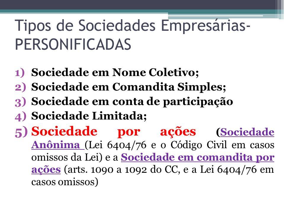 Tipos de Sociedades Empresárias- PERSONIFICADAS 1)Sociedade em Nome Coletivo; 2)Sociedade em Comandita Simples; 3)Sociedade em conta de participação 4