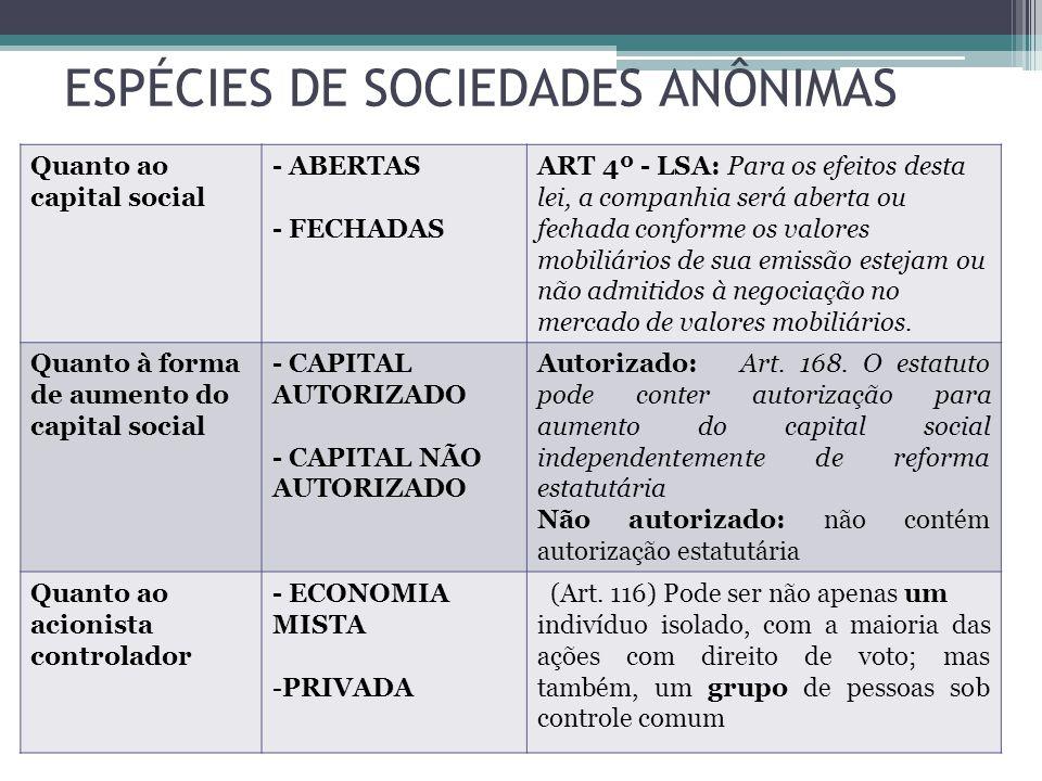 ESPÉCIES DE SOCIEDADES ANÔNIMAS Quanto ao capital social - ABERTAS - FECHADAS ART 4º - LSA: Para os efeitos desta lei, a companhia será aberta ou fech