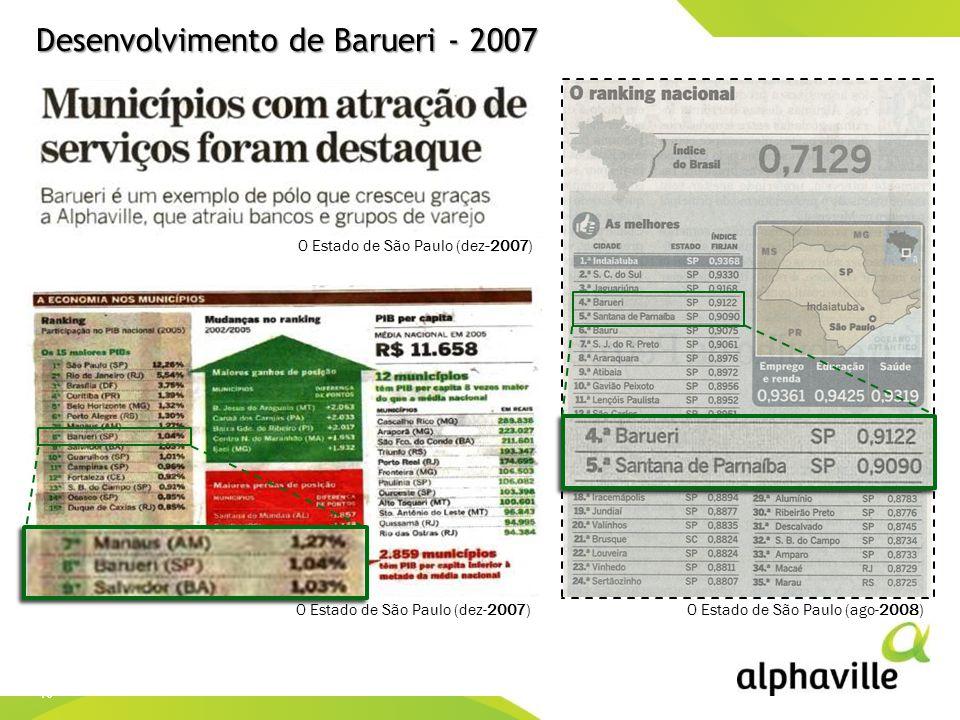 10 Desenvolvimento de Barueri - 2007 O Estado de São Paulo (ago-2008) O Estado de São Paulo (dez-2007)