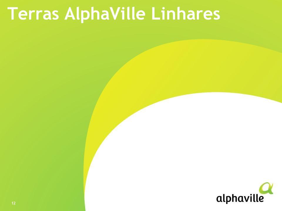 12 Terras AlphaVille Linhares