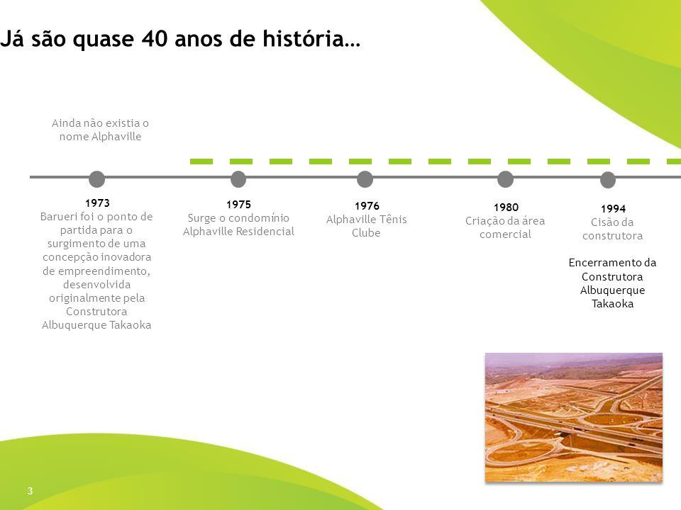 44 2006 Gafisa S.A compra 60% da Alphaville 2013 Aquisição de 70% pelo Blackstone/Pátria e o restante pela Gafisa S.A.