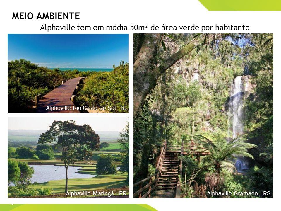 88 MEIO AMBIENTE Alphaville tem em média 50m² de área verde por habitante Alphaville Gramado - RS Alphaville Gramado - RS Alphaville Maringá - PR Alph
