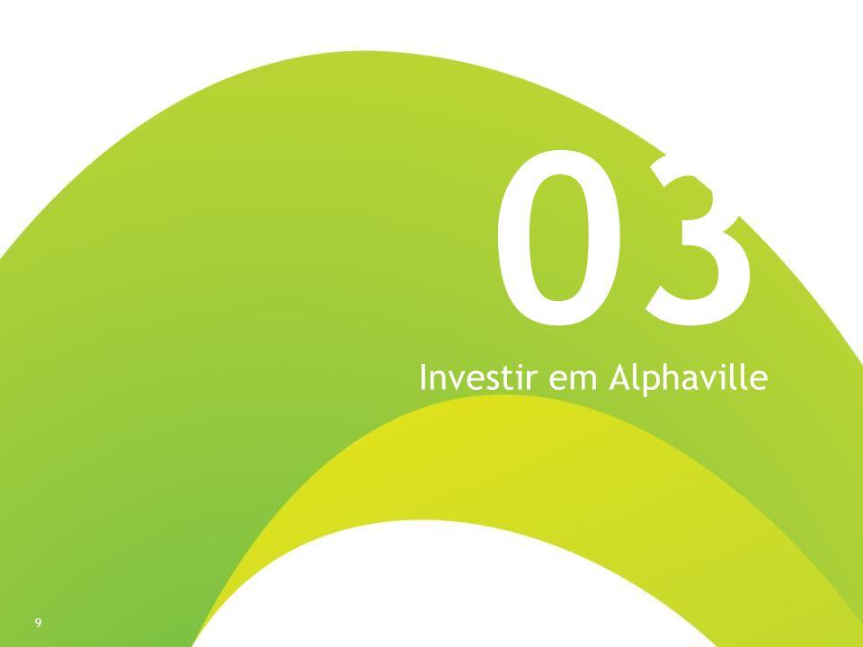 99 03 Investir em Alphaville