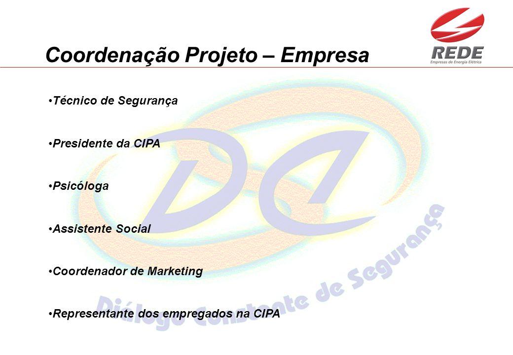 Coordenação Projeto – Empresa Técnico de Segurança Presidente da CIPA Psicóloga Assistente Social Coordenador de Marketing Representante dos empregado