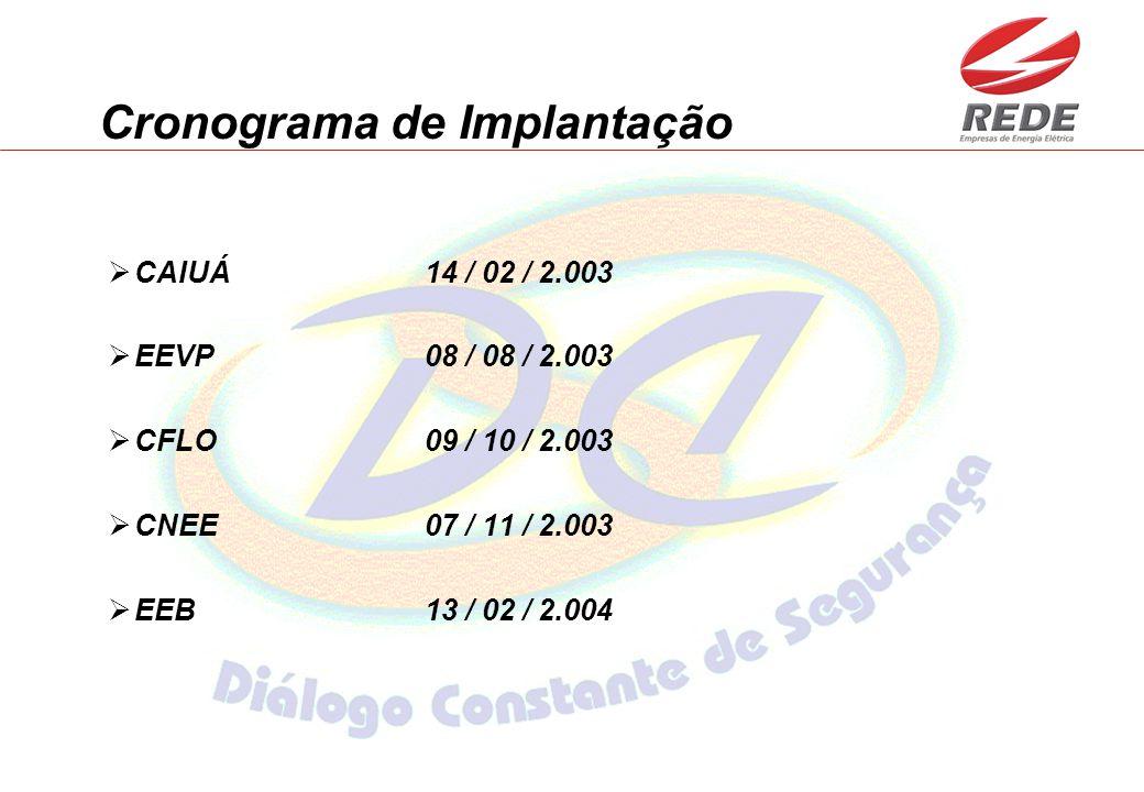 Cronograma de Implantação  CAIUÁ 14 / 02 / 2.003  EEVP08 / 08 / 2.003  CFLO09 / 10 / 2.003  CNEE07 / 11 / 2.003  EEB13 / 02 / 2.004