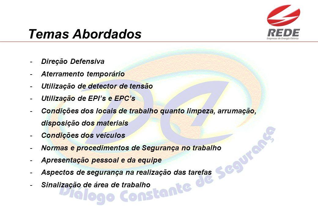 Temas Abordados -Direção Defensiva -Aterramento temporário -Utilização de detector de tensão -Utilização de EPI's e EPC's -Condições dos locais de trabalho quanto limpeza, arrumação, disposição dos materiais -Condições dos veículos -Normas e procedimentos de Segurança no trabalho -Apresentação pessoal e da equipe -Aspectos de segurança na realização das tarefas -Sinalização de área de trabalho