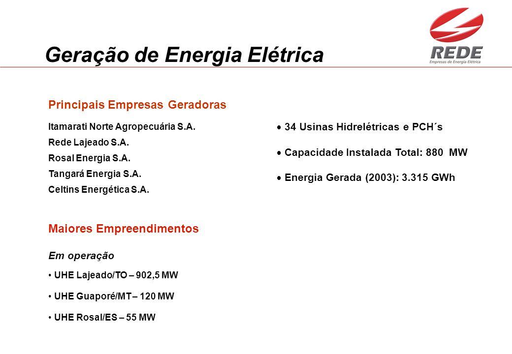Geração de Energia Elétrica Maiores Empreendimentos UHE Lajeado/TO – 902,5 MW UHE Guaporé/MT – 120 MW UHE Rosal/ES – 55 MW Em operação Principais Empresas Geradoras Itamarati Norte Agropecuária S.A.