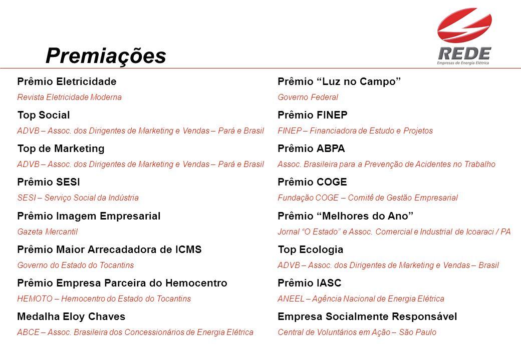 Premiações Prêmio Eletricidade Revista Eletricidade Moderna Top Social ADVB – Assoc. dos Dirigentes de Marketing e Vendas – Pará e Brasil Top de Marke