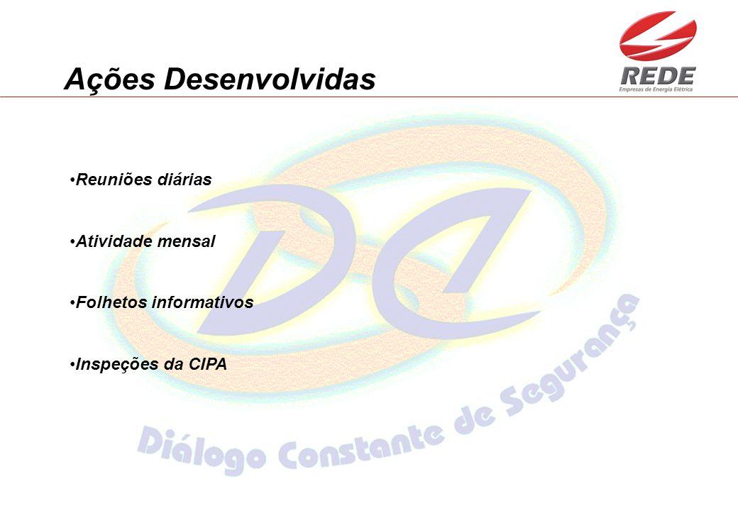 Ações Desenvolvidas Reuniões diárias Atividade mensal Folhetos informativos Inspeções da CIPA