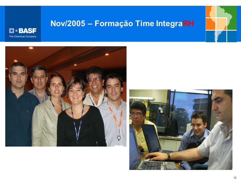 12 Nov/2005 – Formação Time IntegraRH
