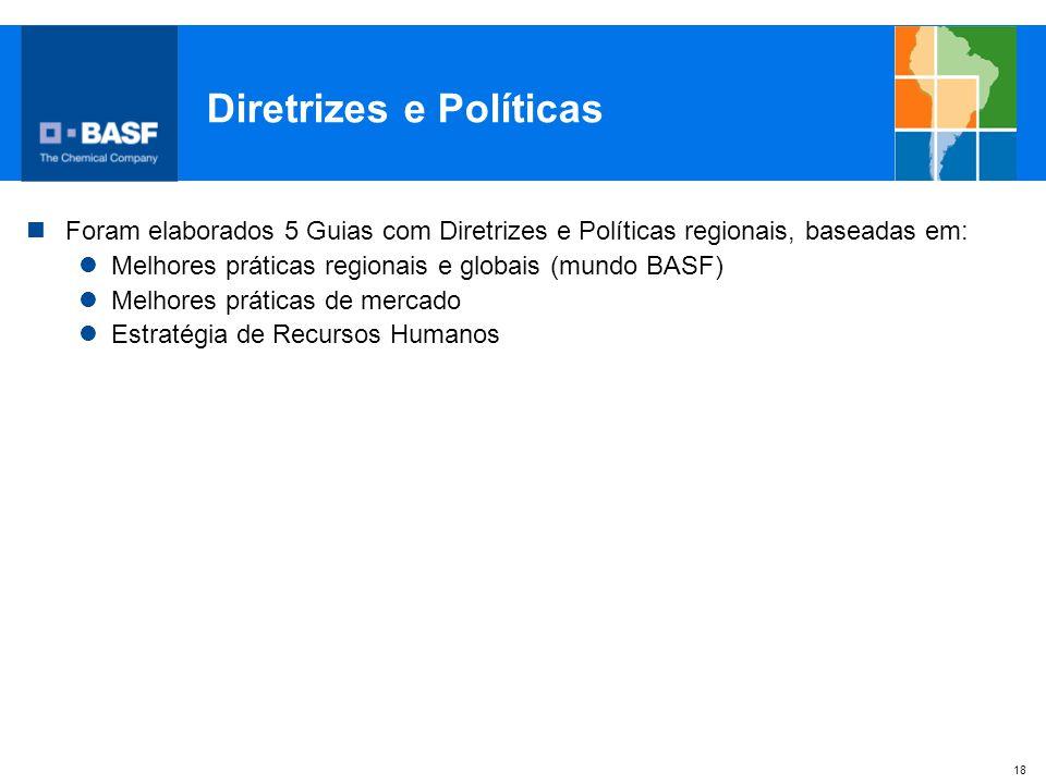 18 Diretrizes e Políticas Foram elaborados 5 Guias com Diretrizes e Políticas regionais, baseadas em: Melhores práticas regionais e globais (mundo BAS