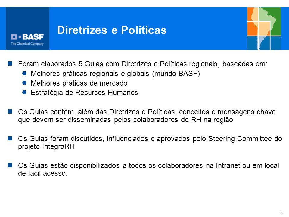 21 Diretrizes e Políticas Foram elaborados 5 Guias com Diretrizes e Políticas regionais, baseadas em: Melhores práticas regionais e globais (mundo BAS