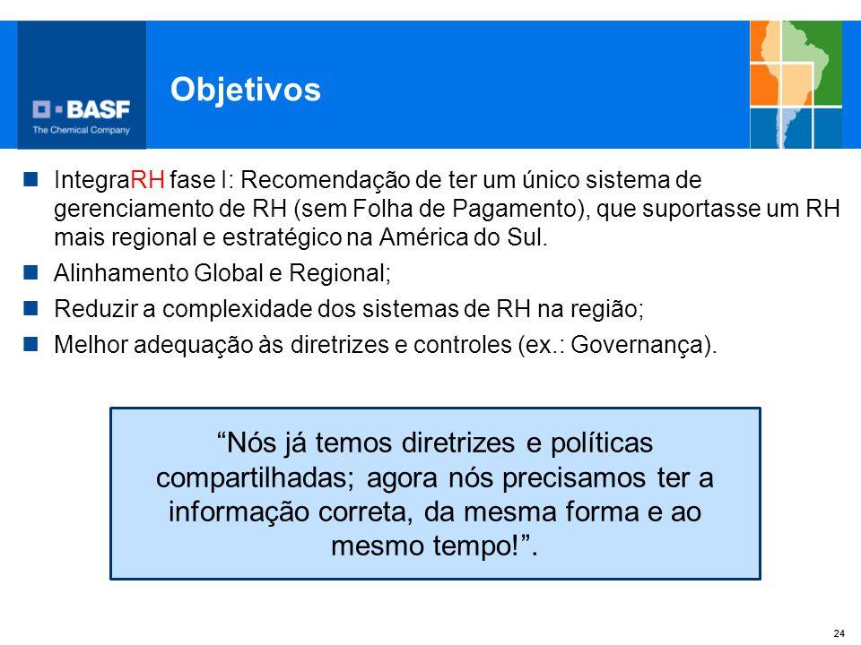 24 Objetivos IntegraRH fase I: Recomendação de ter um único sistema de gerenciamento de RH (sem Folha de Pagamento), que suportasse um RH mais regiona
