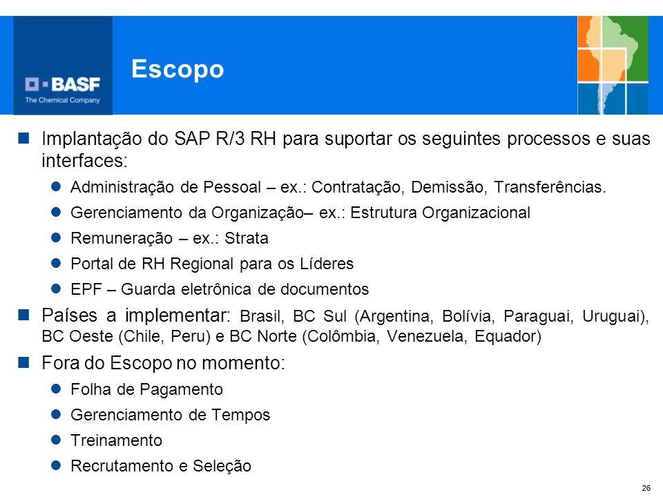 26 Escopo Implantação do SAP R/3 RH para suportar os seguintes processos e suas interfaces: Administração de Pessoal – ex.: Contratação, Demissão, Tra