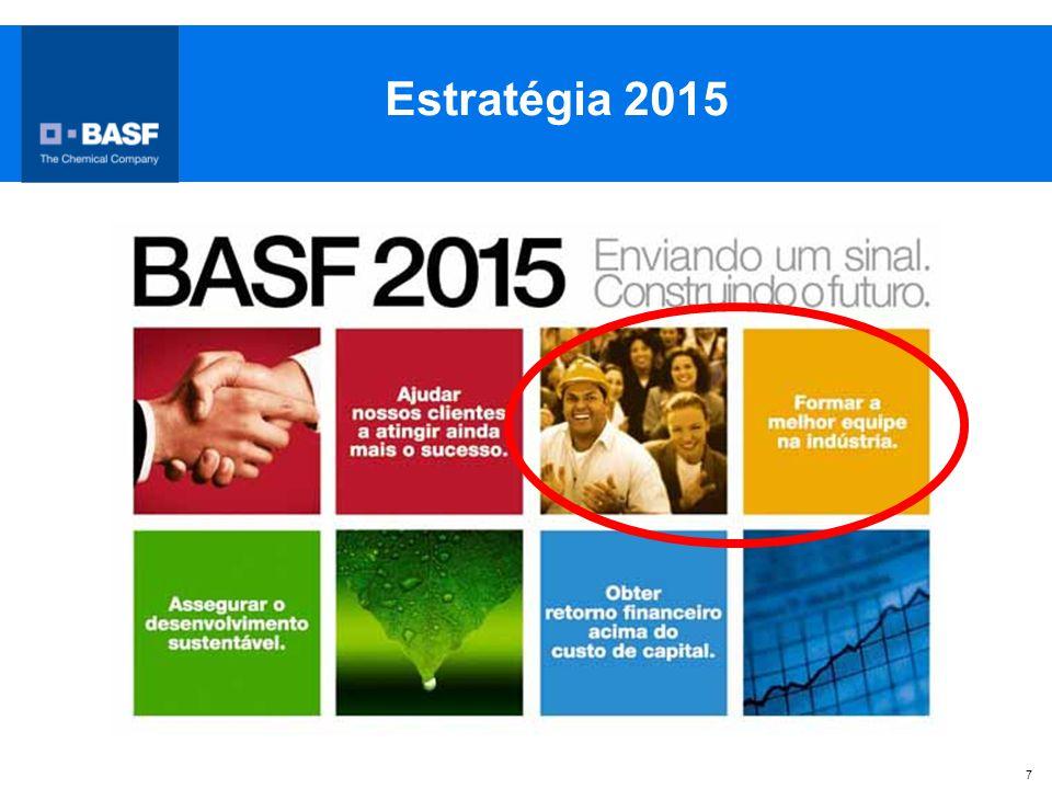 A implantação de diretrizes e práticas de gestão nas empresas Projeto IntegraRH – BASF Wagner Brunini CONOPARH - Londrina 19/09/2008