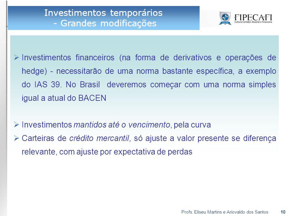 Profs. Eliseu Martins e Ariovaldo dos Santos10  Investimentos financeiros (na forma de derivativos e operações de hedge) - necessitarão de uma norma
