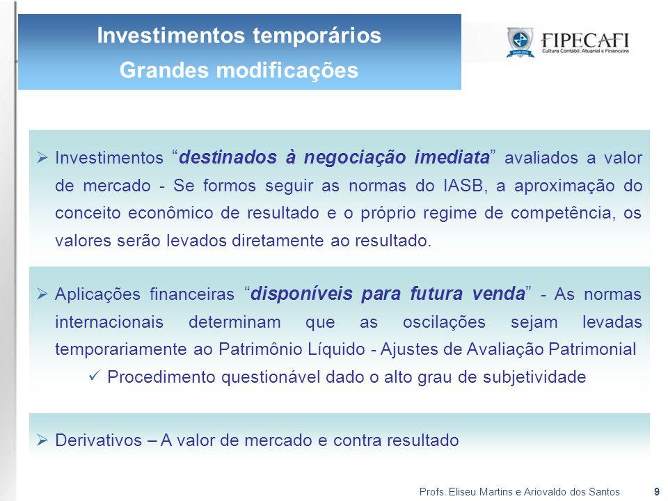 """Profs. Eliseu Martins e Ariovaldo dos Santos9  Investimentos """"destinados à negociação imediata"""" avaliados a valor de mercado - Se formos seguir as no"""