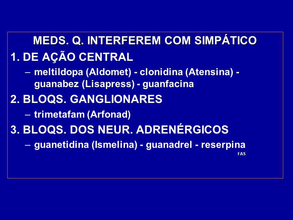 MEDS. Q. INTERFEREM COM SIMPÁTICO 1. DE AÇÃO CENTRAL –meltildopa (Aldomet) - clonidina (Atensina) - guanabez (Lisapress) - guanfacina 2. BLOQS. GANGLI