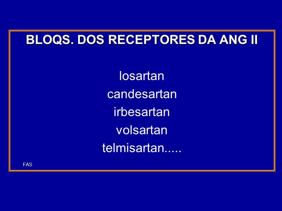 BLOQS. DOS RECEPTORES DA ANG II losartan candesartan irbesartan volsartan telmisartan..... FAS