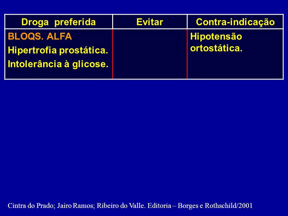 Recomendações na escolha do AH inicial Droga preferidaEvitarContra-indicação BLOQS. ALFA Hipertrofia prostática. Intolerância à glicose. Hipotensão or