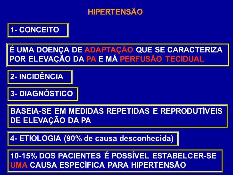 HIPERTENSÃO 1- CONCEITO É UMA DOENÇA DE ADAPTAÇÃO QUE SE CARACTERIZA POR ELEVAÇÃO DA PA E MÁ PERFUSÃO TECIDUAL 2- INCIDÊNCIA 3- DIAGNÓSTICO BASEIA-SE