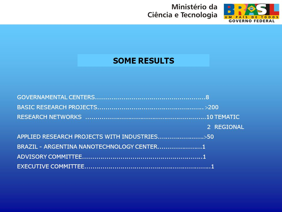 SOME RESULTS GOVERNAMENTAL CENTERS.......................................................8 BASIC RESEARCH PROJECTS....................................