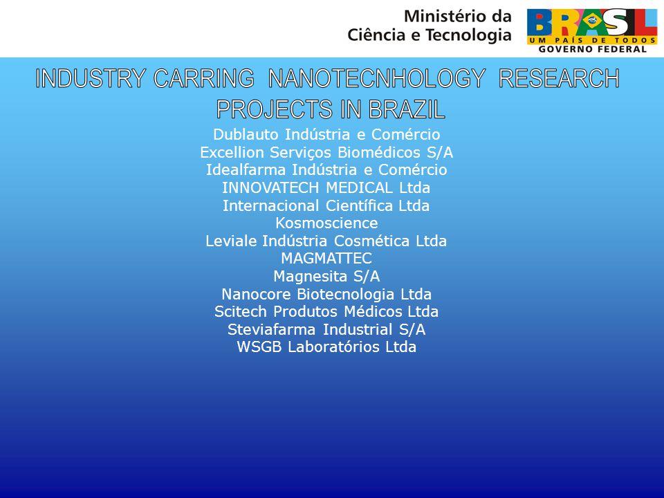 Dublauto Indústria e Comércio Excellion Serviços Biomédicos S/A Idealfarma Indústria e Comércio INNOVATECH MEDICAL Ltda Internacional Científica Ltda