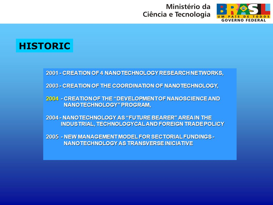 2001 - CREATION OF 4 NANOTECHNOLOGY RESEARCH NETWORKS, 2003 - CREATION OF THE COORDINATION OF NANOTECHNOLOGY, 2004 - CREATION OF THE DEVELOPMENT OF NANOSCIENCE AND NANOTECHNOLOGY PROGRAM, NANOTECHNOLOGY PROGRAM, 2004 - NANOTECHNOLOGY AS FUTURE BEARER AREA IN THE INDUSTRIAL, TECHNOLOGYCAL AND FOREIGN TRADE POLICY INDUSTRIAL, TECHNOLOGYCAL AND FOREIGN TRADE POLICY 2005 - NEW MANAGEMENT MODEL FOR SECTORIAL FUNDINGS - NANOTECHNOLOGY AS TRANSVERSE INICIATIVE NANOTECHNOLOGY AS TRANSVERSE INICIATIVE HISTORIC