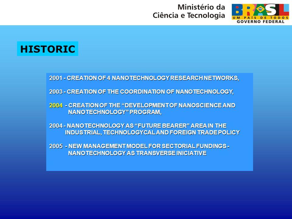 MUITO OBRIGADO THAK YOU DANKE alf@mct.gov.br