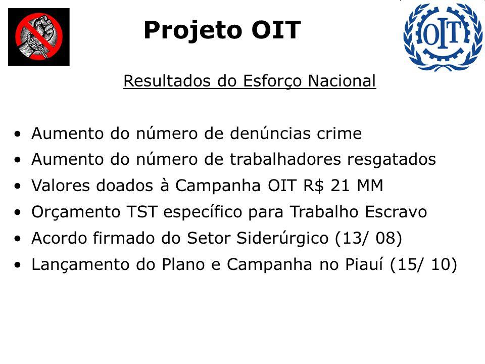 Projeto OIT Resultados do Esforço Nacional Aumento do número de denúncias crime Aumento do número de trabalhadores resgatados Valores doados à Campanha OIT R$ 21 MM Orçamento TST específico para Trabalho Escravo Acordo firmado do Setor Siderúrgico (13/ 08) Lançamento do Plano e Campanha no Piauí (15/ 10)