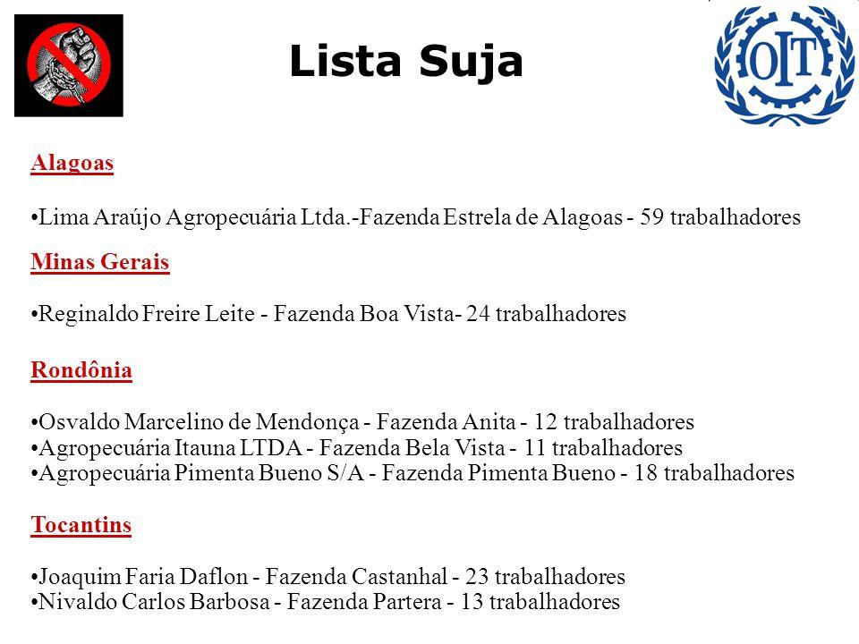 Lista Suja Alagoas Lima Araújo Agropecuária Ltda.-Fazenda Estrela de Alagoas - 59 trabalhadores Minas Gerais Reginaldo Freire Leite - Fazenda Boa Vist