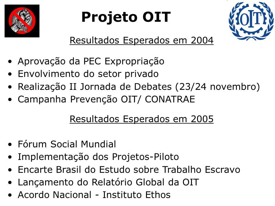 Resultados Esperados em 2004 Aprovação da PEC Expropriação Envolvimento do setor privado Realização II Jornada de Debates (23/24 novembro) Campanha Prevenção OIT/ CONATRAE Resultados Esperados em 2005 Fórum Social Mundial Implementação dos Projetos-Piloto Encarte Brasil do Estudo sobre Trabalho Escravo Lançamento do Relatório Global da OIT Acordo Nacional - Instituto Ethos