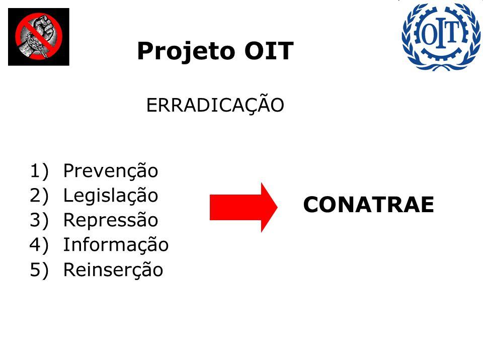 1) Prevenção 2) Legislação 3) Repressão 4) Informação 5) Reinserção Projeto OIT ERRADICAÇÃO CONATRAE
