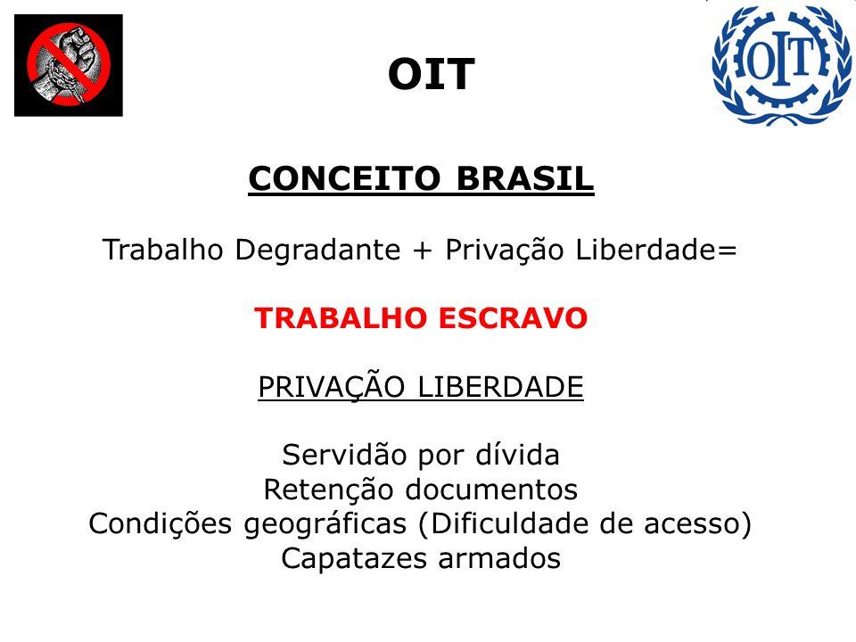 CONCEITO BRASIL Trabalho Degradante + Privação Liberdade= TRABALHO ESCRAVO PRIVAÇÃO LIBERDADE Servidão por dívida Retenção documentos Condições geográ