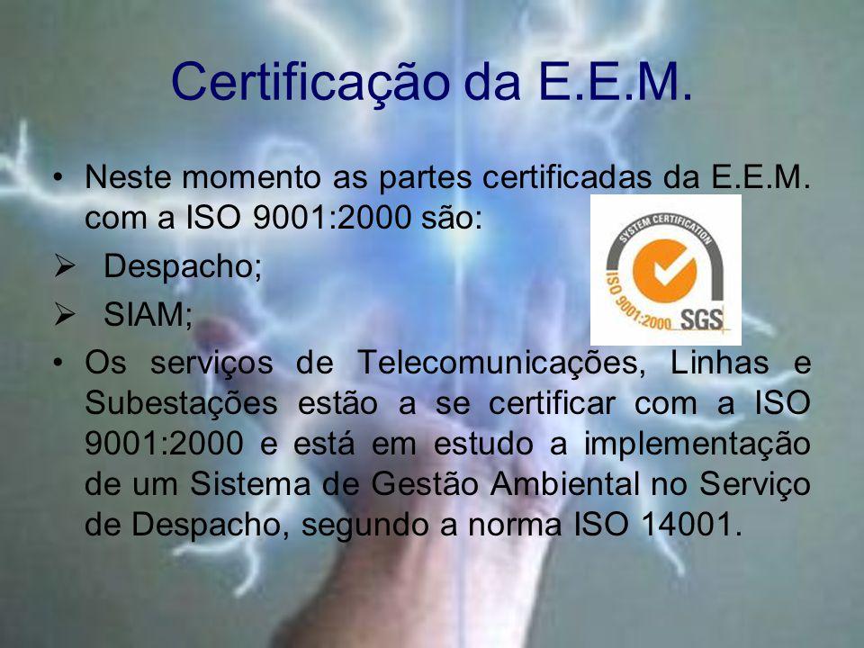Certificação da E.E.M.Neste momento as partes certificadas da E.E.M.