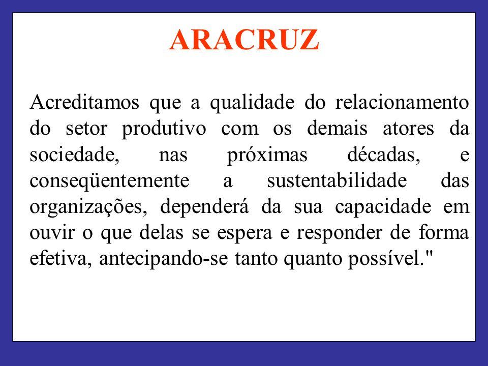 ARACRUZ Acreditamos que a qualidade do relacionamento do setor produtivo com os demais atores da sociedade, nas próximas décadas, e conseqüentemente a sustentabilidade das organizações, dependerá da sua capacidade em ouvir o que delas se espera e responder de forma efetiva, antecipando-se tanto quanto possível.